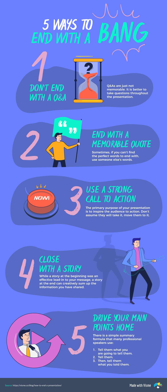 Infografía de las habilidades de presentación
