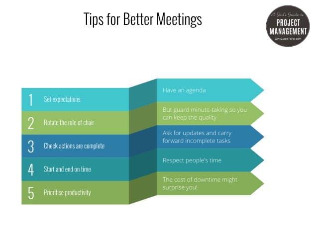 Sugerencias para mejores reuniones
