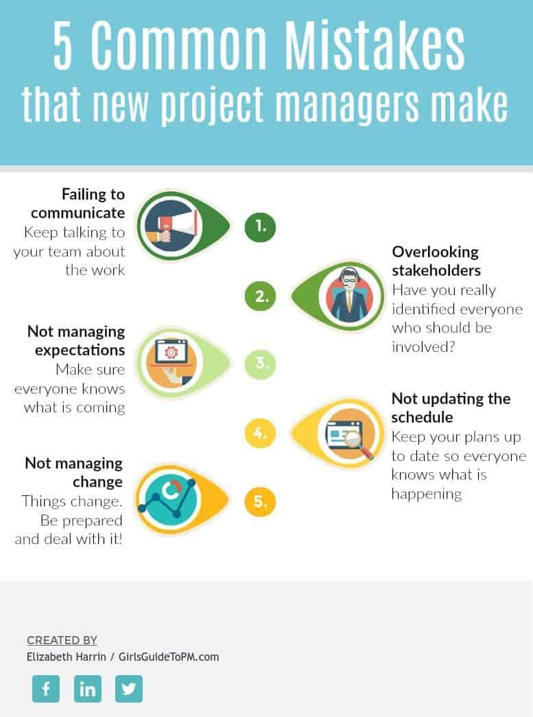 5 Errores comunes de proyectos