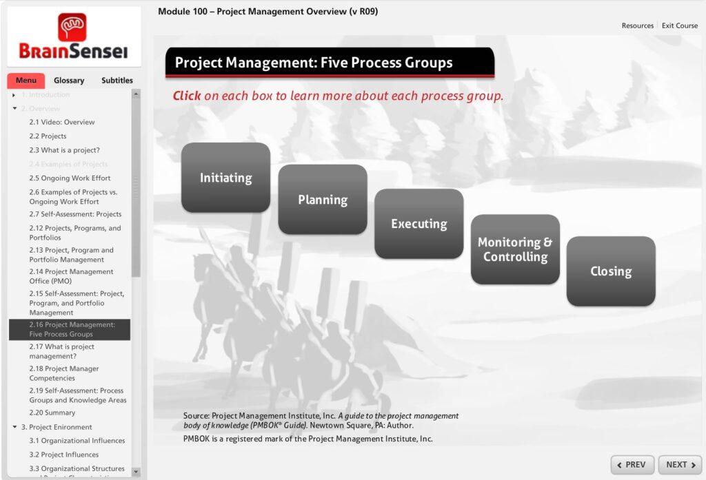 grupos de proceso de gestión de proyectos