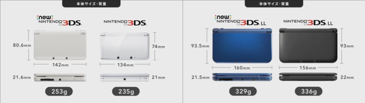 3DS comparison chart
