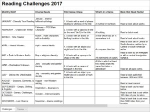 reading challenges tracker