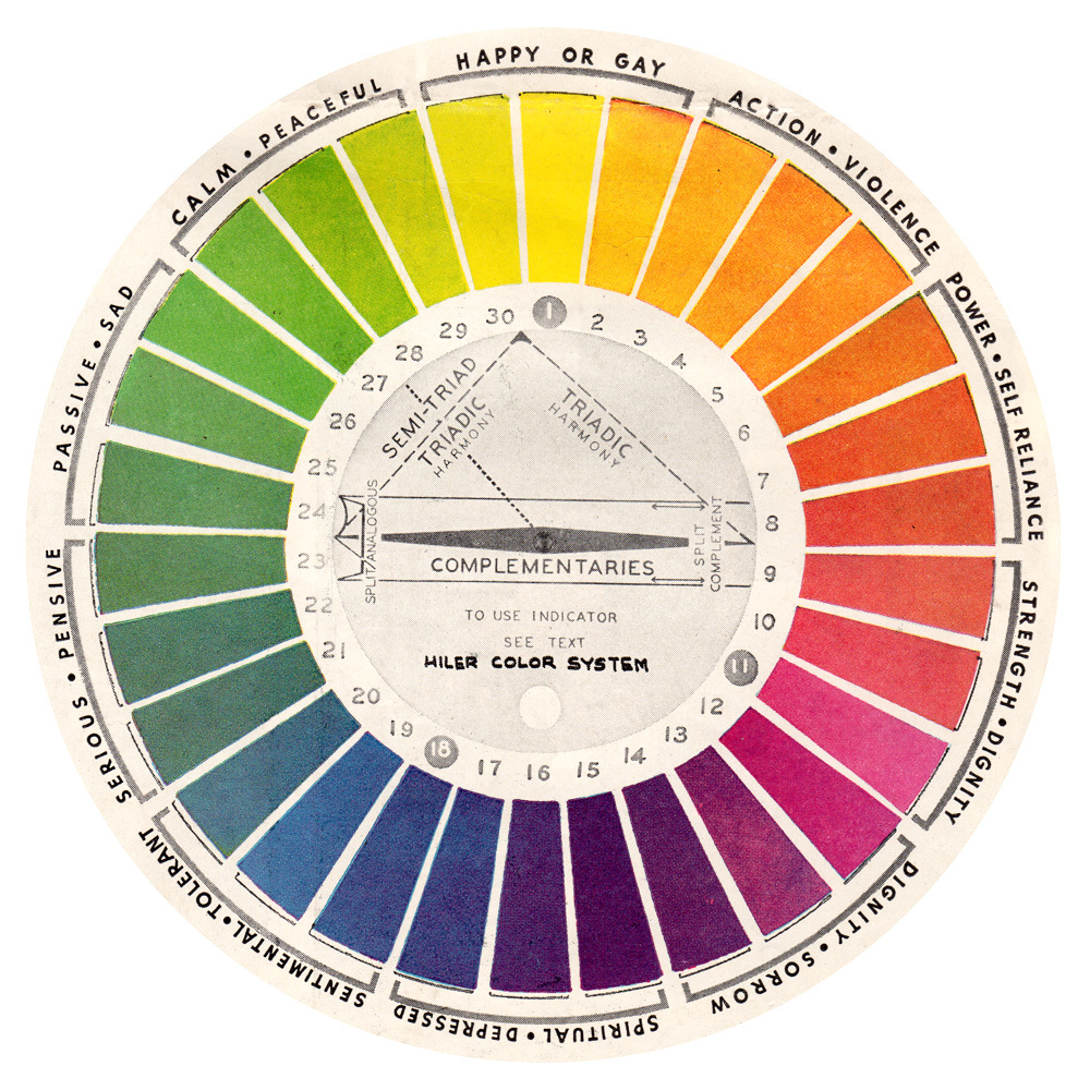 Hiler Color Wheel