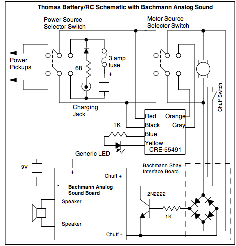 Bachmann G Gauge Shay Wiring Diagram : 36 Wiring Diagram