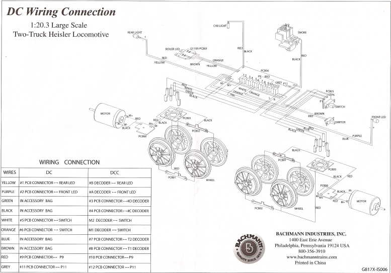 bachmann dcc wiring diagram