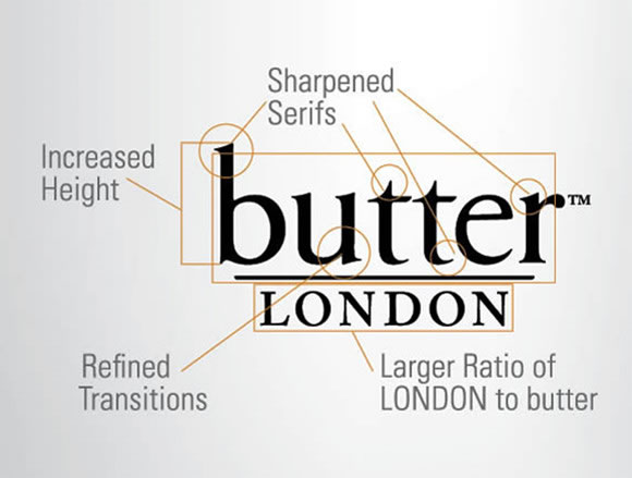 butter London Alphabet