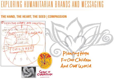 LOVE & BELIEF, BRANDING HUMANITARIAN CHARITIES AND CAUSE-RELATED BRAND MARKETING
