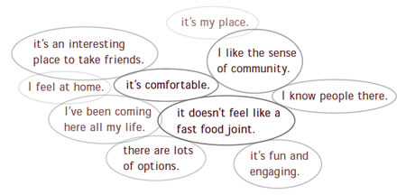The Strategy of *Experientiality — Holistic Experience Design for Restaurants