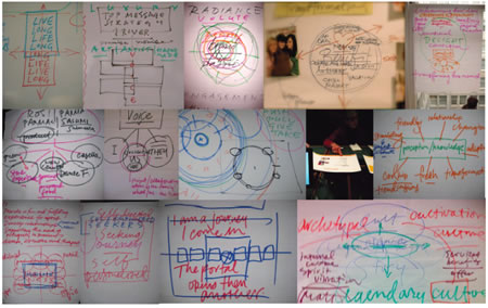 LAYERING MESSAGES AND IMAGERY IN BRAND WORKSHOPPING.