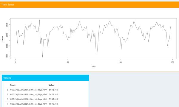 Raster Info value tool