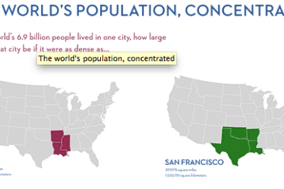 The World's Population, Concentrated into One City