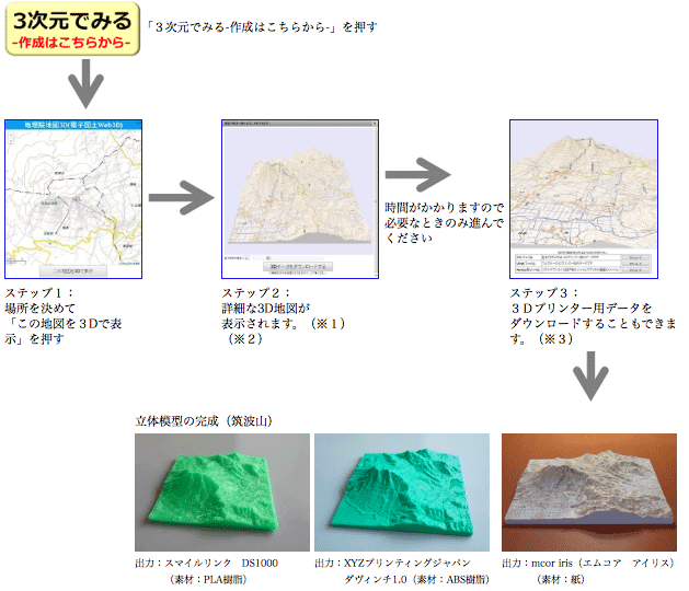 Instructions from the Geospatial Information Authority of Japan on how to download its 3D terrain maps to print.
