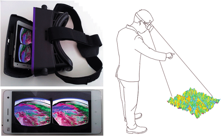 Virtual reality glasses provides a touch-less interaction to manipulate a given 3D scene. From: Lv & Li, 2016)