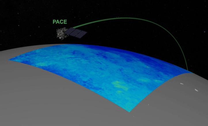 Artistic representation of PACE with biosphere plankton data. Source: NASA's Scientific Visualization Studio