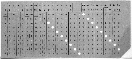 Hollerith's Punch Card (Library of Congress Image of punched card of Herman Hollerith 1895)