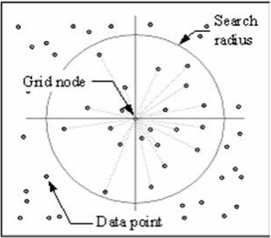 Types of Interpolation Methods - GIS Resources