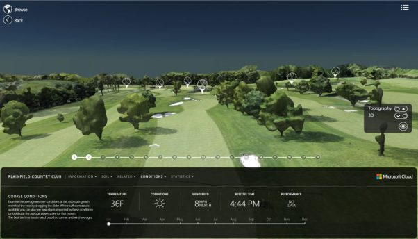 3D models are also a game planning tool