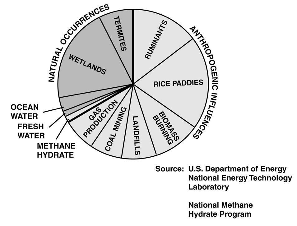 NASA GISS: NASA News & Feature Releases: Methane Explosion