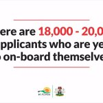 2018 NPOWER ON-BOARD PORTAL: How to On-Board Applicants