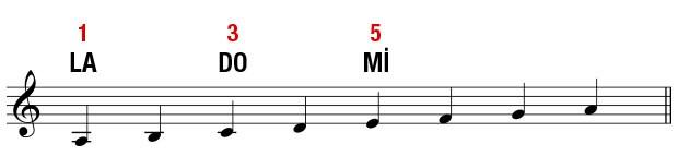 La Minör Dizi - 2