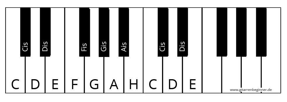 Tonleiter Klavier