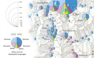 Diagram maps (cartograms referring to a specific point or