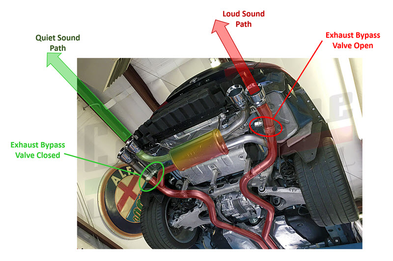 exhaust bypass valves and exhaust