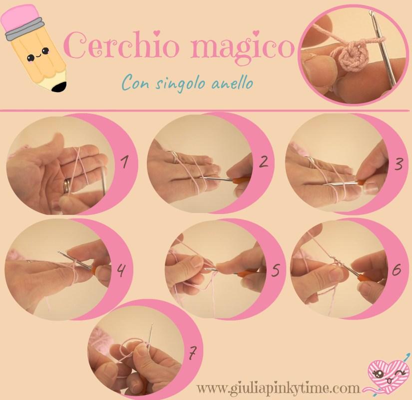 Come fare cerchio magico anello singolo
