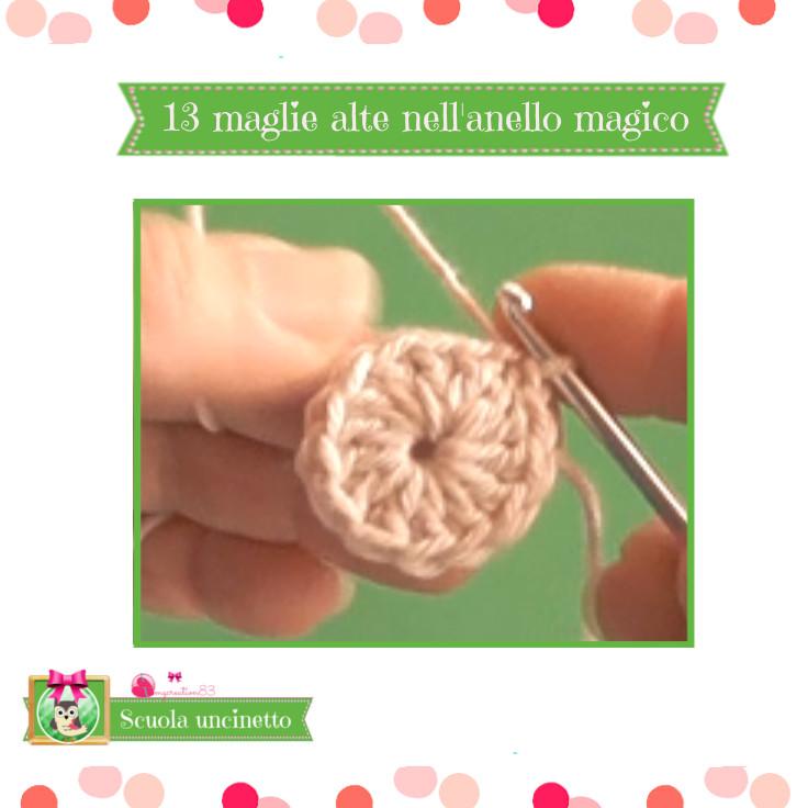 13 maglie alte nell'anello magico
