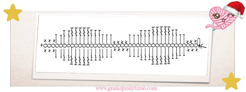 Grafico per fare il fiocco