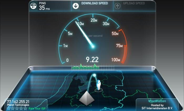 SpeedTest.net WiFi speed Result