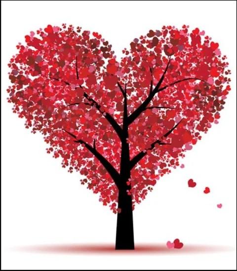 L'amore nelle relazioni di coppia