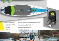 Paddling Body Glove Sweepstakes