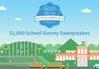 Niche.com $1,000 School Survey Sweepstakes