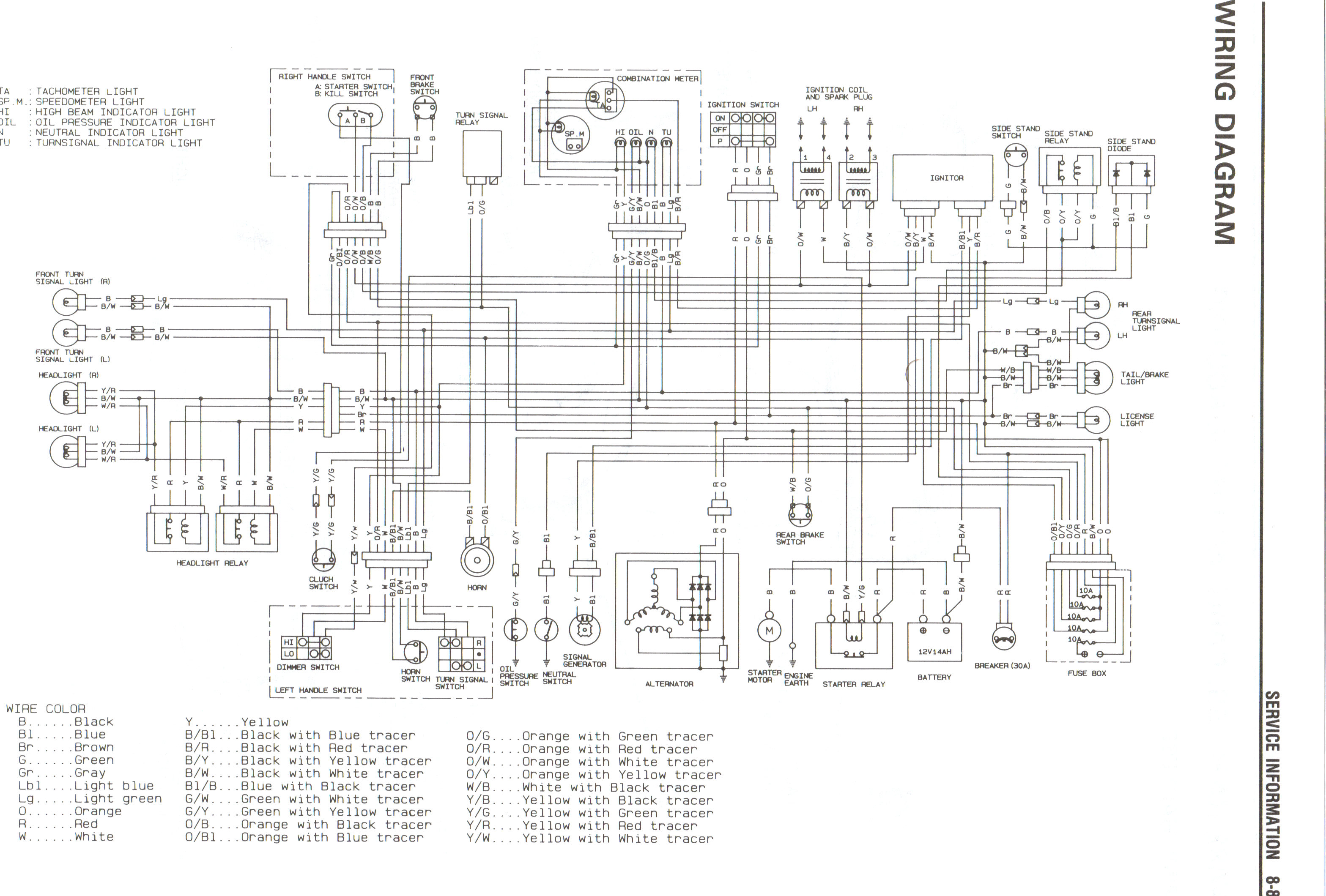 2001 Bandit 1200 Wiring Diagram