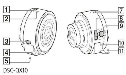 Manual Leak Shows Sony's Attachable Camera Lens Hardware