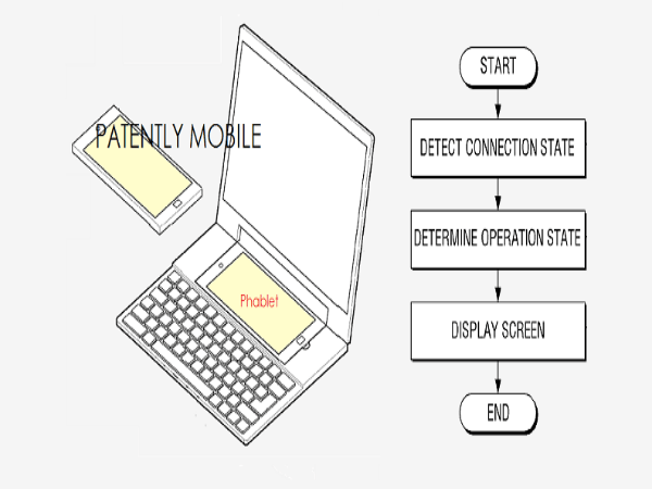 Samsung Granted Patent For Dual OS NoteBook And Phablet