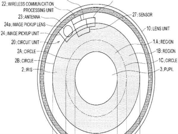 Sony's patented contact lens technology is straight out of