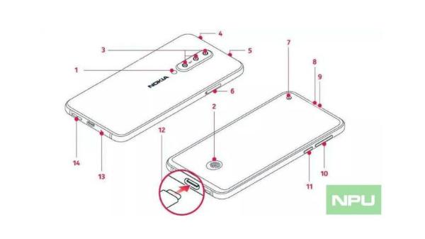 Nokia 8.1 Plus with in-display fingerprint sensor leaked