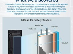 Samsung Note 7 battery