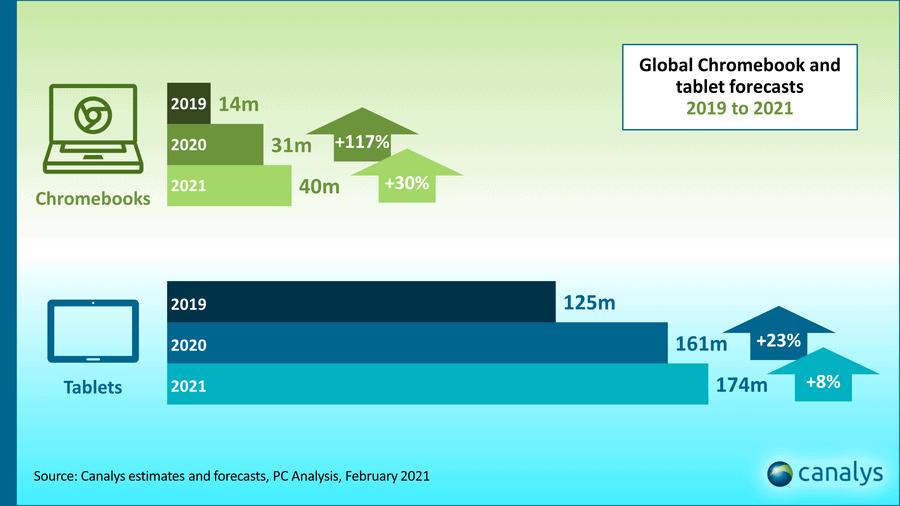 global pc market