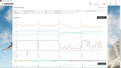 Gráficos Sky Diver Drivers Crimson ReLive 16.12.1