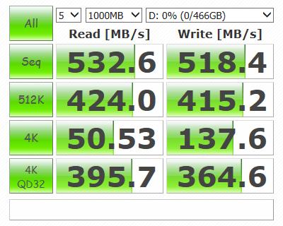 Samsung 850 EVO 500 GB