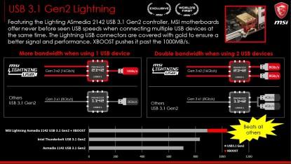 2 puertos de hasta 8 Gb/s, para que las transferencias vuelen.