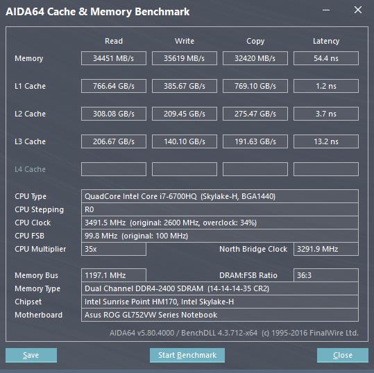 Configuración usada en todo el análisis: dos módulos de RAM a 2400Mhz CL14