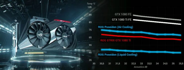 Gizcomputer-Asus-ROG-Poseidon-GTX-1080-Ti (6)