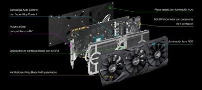 Estructura interna de la Asus ROG STRIX-GTX1070-O8G-GAMING