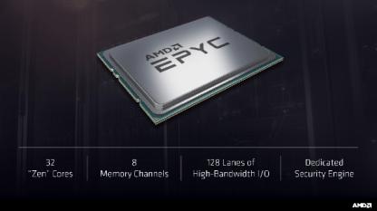 AMD Financial Analyst Day AMD Ryzen PRO, AMD EPYC, AMD Radeon Vega Frontier Edition, AMD Ryzen Threadripper, AMD Zen 2 y AMD Navi con litografía de 7nm. (6)