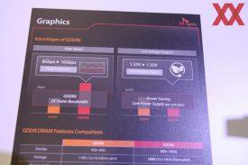 Algunas características de la próxima memoria GDDR6