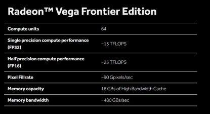 radeon-vega-frontier-edition-stats-100722926-orig